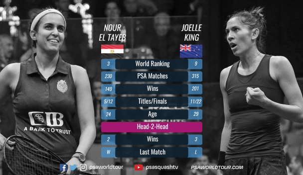 Squash: Egyptian duo ElShorbagy, El Tayeb claim 2018 Windy City titles